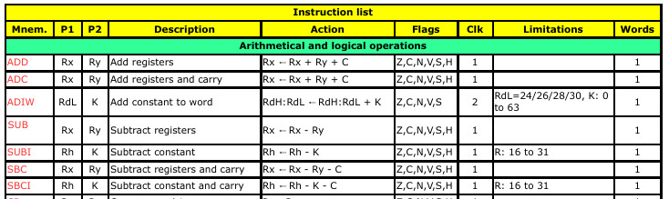 instruction set architecture tutorial